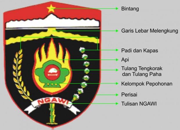 Lambang Kabupaten Ngawi