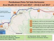 Pembukaan Pintu Tol Solo Kertosono Mudik Lebaran 2017
