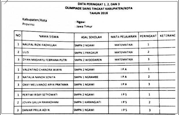 3 Terbaik Seleksi OSN SMP Kabupaten Ngawi Tahun 2018
