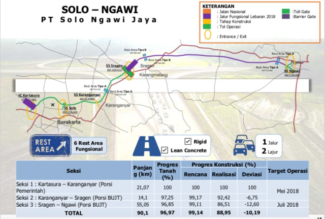 Peta Jalur Mudik Solo-Ngawi. Foto-Istimewa