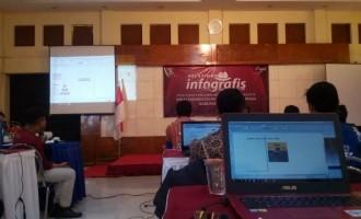 Peserta Sangat Antusias Mengikuti Pelatihan Infografis Disparpora Ngawi