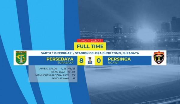 Full Time Persinga Ngawi vs Persebaya. Grafis-pssi.org