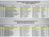 Enam Siswa Ini Akan Dikirim ke Surabaya Ikuti OSN SD Tingkat Provinsi Tahun 2019