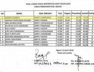 Nisrina Habibah Menjadi Juara Siswa Berprestasi SMP Tingkat Kabupaten Ngawi Tahun 2019