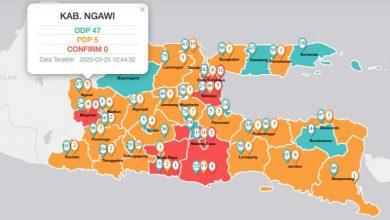 Photo of Update COVID-19 di Kabupaten Ngawi 25 Maret 2020