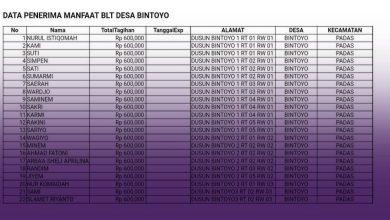 Photo of Desa Bintoyo Publikasikan Daftar Penerima BLT Dana Desa Lewat Media Sosial